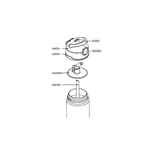 Detská termoska so slamkou - vlak - BeBaby - Všetko pre Vaše detičky c2a75666e00